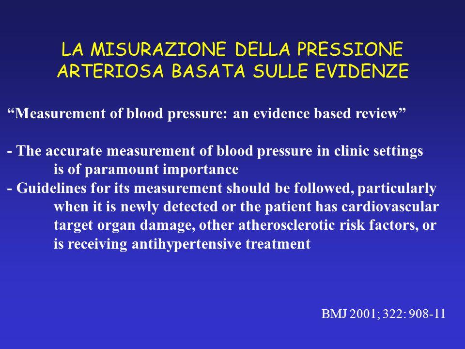 LA MISURAZIONE DELLA PRESSIONE ARTERIOSA BASATA SULLE EVIDENZE BMJ 2001; 322: 908-11 Measurement of blood pressure: an evidence based review - The acc
