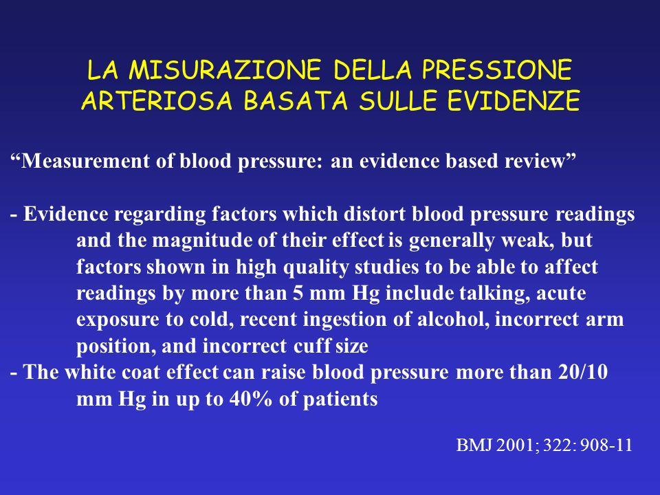 LA MISURAZIONE DELLA PRESSIONE ARTERIOSA BASATA SULLE EVIDENZE BMJ 2001; 322: 908-11 Measurement of blood pressure: an evidence based review - Evidenc