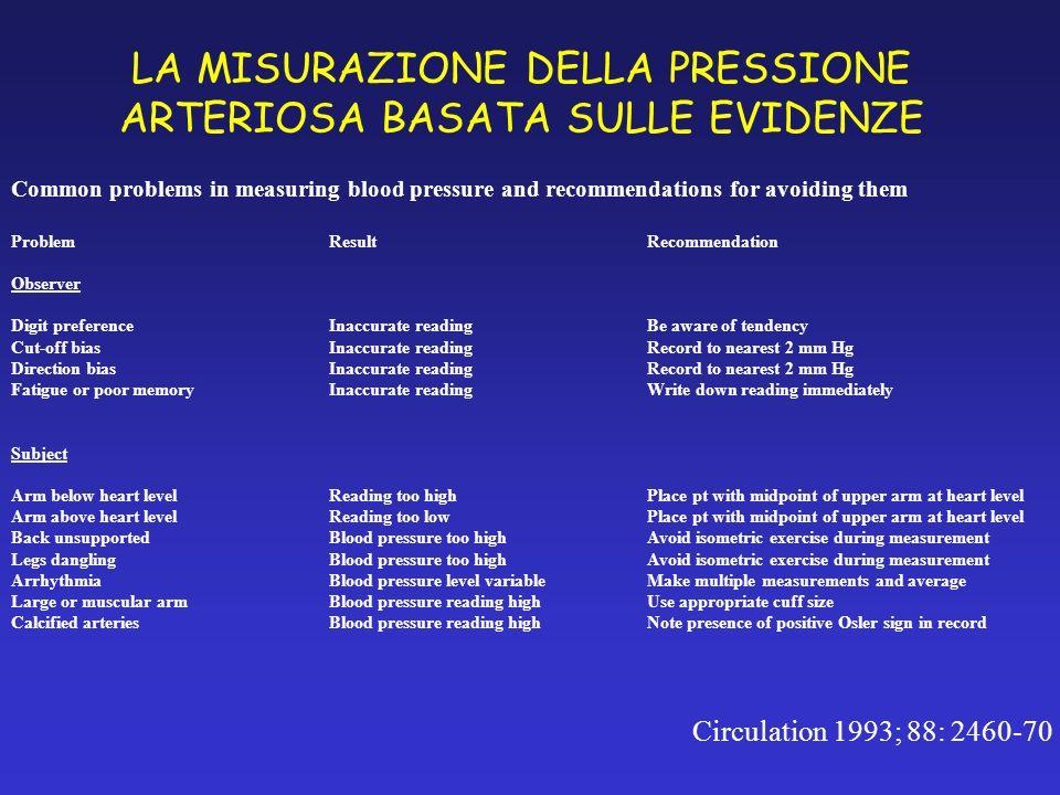 LA MISURAZIONE DELLA PRESSIONE ARTERIOSA BASATA SULLE EVIDENZE Circulation 1993; 88: 2460-70 Common problems in measuring blood pressure and recommend