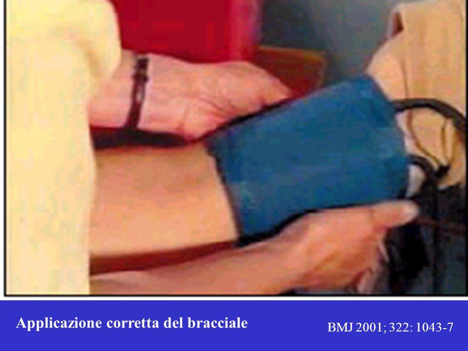 BMJ 2001; 322: 1043-7 Applicazione corretta del bracciale