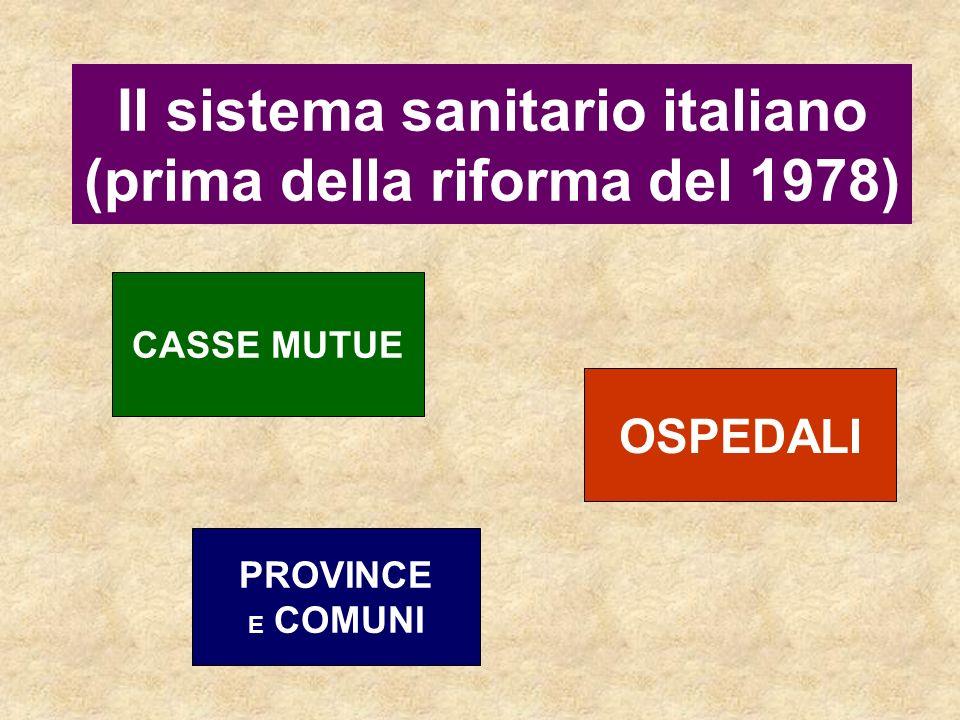 Il sistema sanitario italiano (prima della riforma del 1978) CASSE MUTUE OSPEDALI PROVINCE E COMUNI