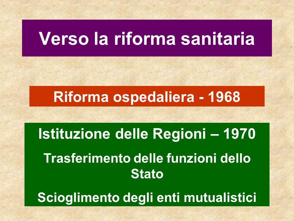 Verso la riforma sanitaria Riforma ospedaliera - 1968 Istituzione delle Regioni – 1970 Trasferimento delle funzioni dello Stato Scioglimento degli ent