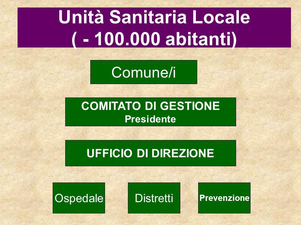 Unità Sanitaria Locale ( - 100.000 abitanti) Comune/i COMITATO DI GESTIONE Presidente UFFICIO DI DIREZIONE OspedaleDistretti Prevenzione