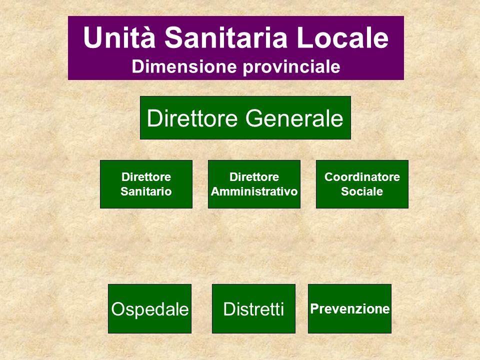 Unità Sanitaria Locale Dimensione provinciale Direttore Generale OspedaleDistretti Prevenzione Direttore Sanitario Direttore Amministrativo Coordinato