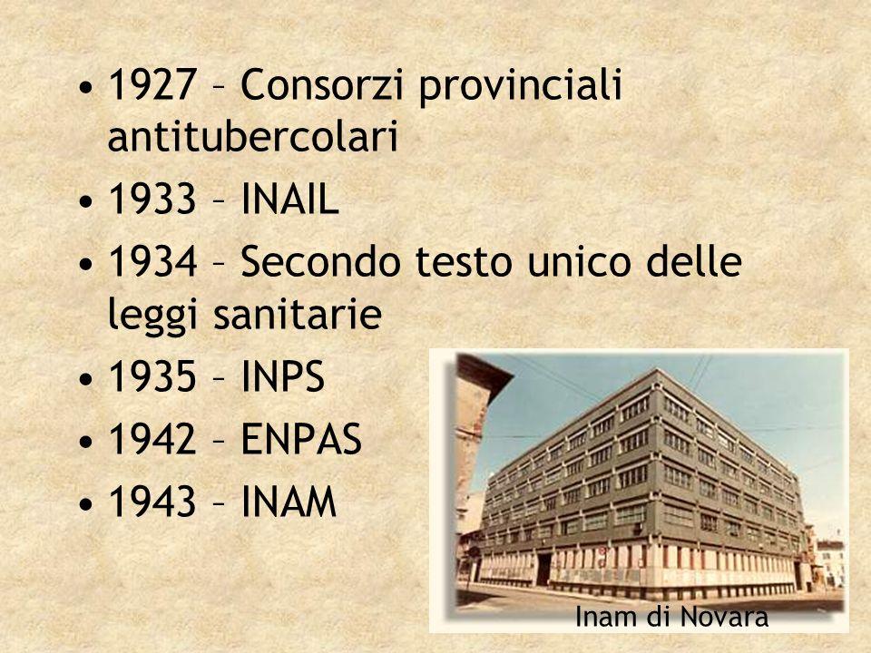 1927 – Consorzi provinciali antitubercolari 1933 – INAIL 1934 – Secondo testo unico delle leggi sanitarie 1935 – INPS 1942 – ENPAS 1943 – INAM Inam di