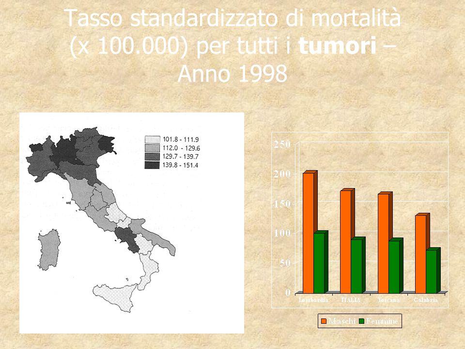 Tasso standardizzato di mortalità (x 100.000) per tutti i tumori – Anno 1998