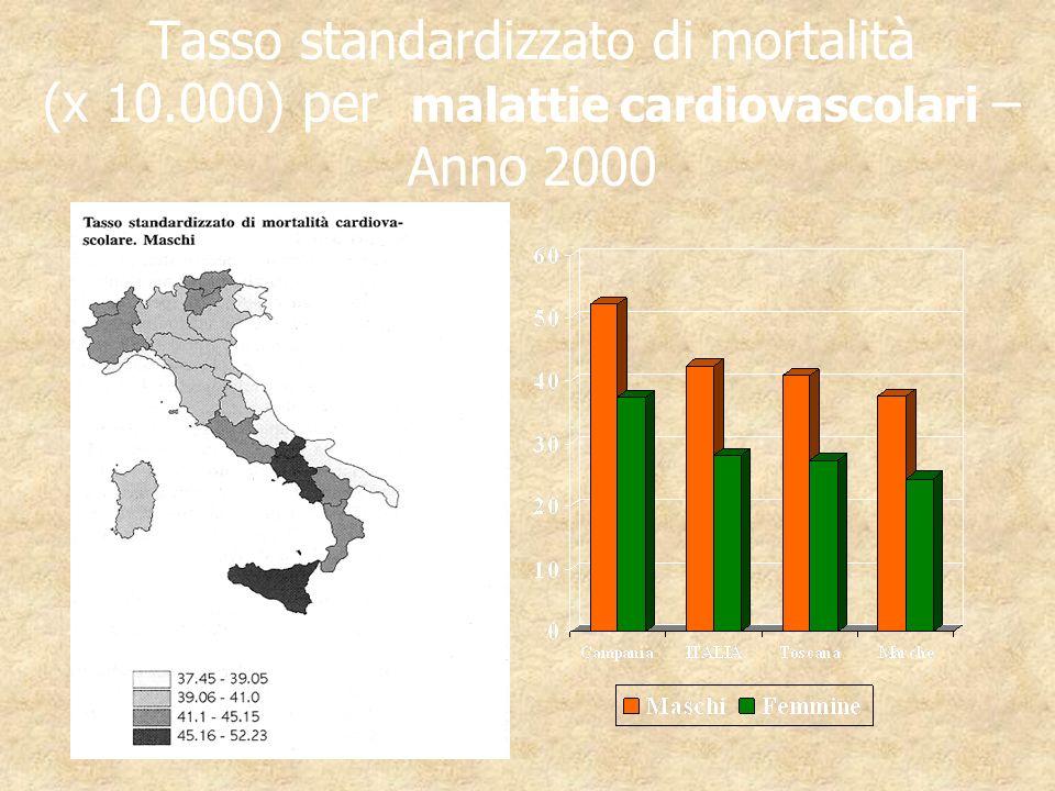 Tasso standardizzato di mortalità (x 10.000) per malattie cardiovascolari – Anno 2000