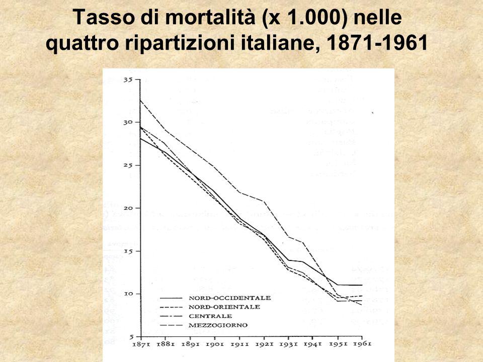 Speranza di vita alla nascita – Regioni Italiane – Anno 1999 MASCHI FEMMINE