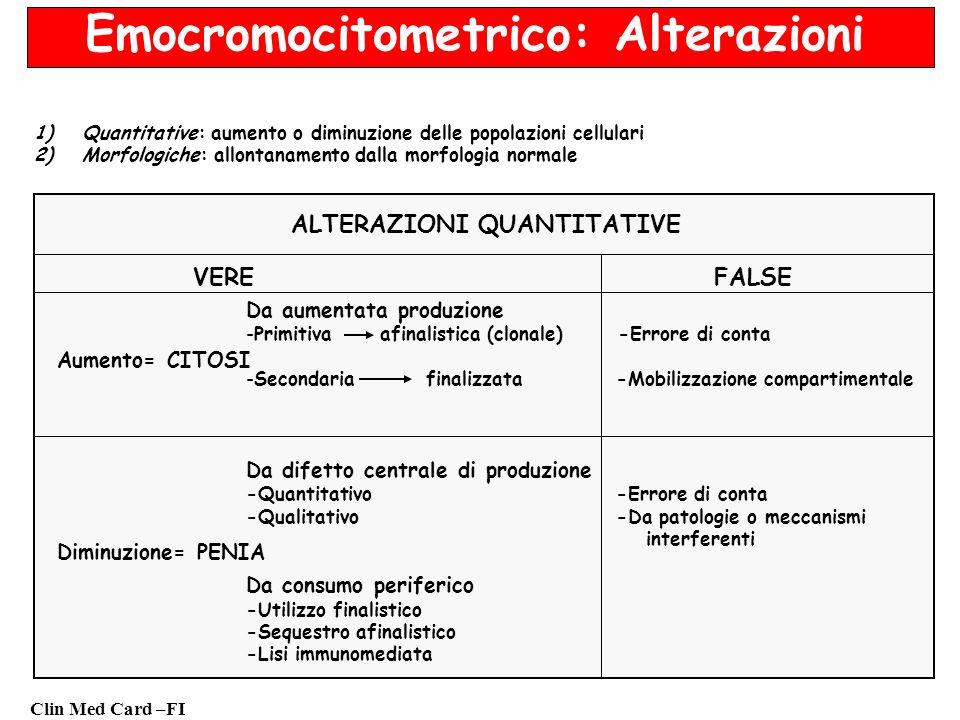 Clin Med Card –FI Emocromocitometrico: Alterazioni 1)Quantitative: aumento o diminuzione delle popolazioni cellulari 2)Morfologiche: allontanamento da