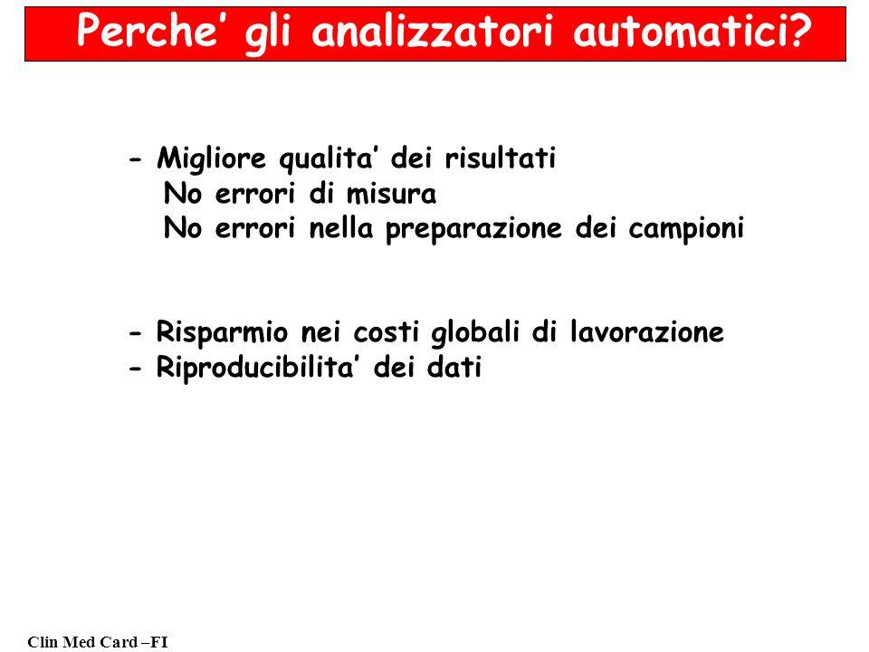 Clin Med Card –FI Perche gli analizzatori automatici.