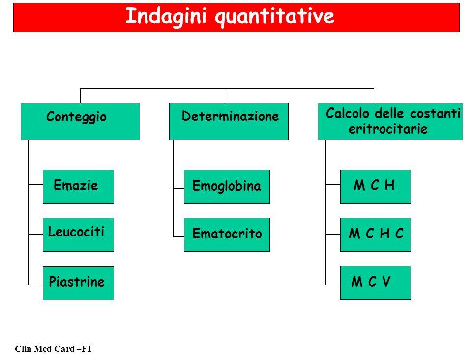 Clin Med Card –FI Emocromocitometrico: valori normali Fornisce informazioni circa le tre filiere circolanti Quantitative (numeriche) Morfologiche Eritrociti: cellule della respirazione in quanto trasportano O 2 -Hb Aspecifica Leucociti: cellule della difesa Specifica PMN neutrofili GranulocitiPMN eosinofili PMN basofili Monociti (Macrofagi) B 15% con stimolo Ag si trasformano in plasmacellule e producono Ig (Ab) Linfociti T 85% con stimolo Ag mediatori della immunita cellulare Piastrine: cellule del sistema emostatico che funzionano in connessione con il sistema endoteliale CELLULE DIMENSIONI VALORE ASSOLUTO Eritrociti 7-8 4.200.000- 5.400.000/mm 3 Leucociti 4.000-10.000/mm 3 PMN neutrofili 2.700-6.000/mm 3 PMN eosinofili 45-260/mm 3 PMN basofili20-85/mm 3 Monociti 135-510/mm 3 Linfociti 900-3.000/mmm 3 Piastrine 2-3 150.000- 450.000/ mm 3 Formula (%) 10-15 10-20 5-9 60-70% 1-3% 0.5-1% 3-6% 20-35%
