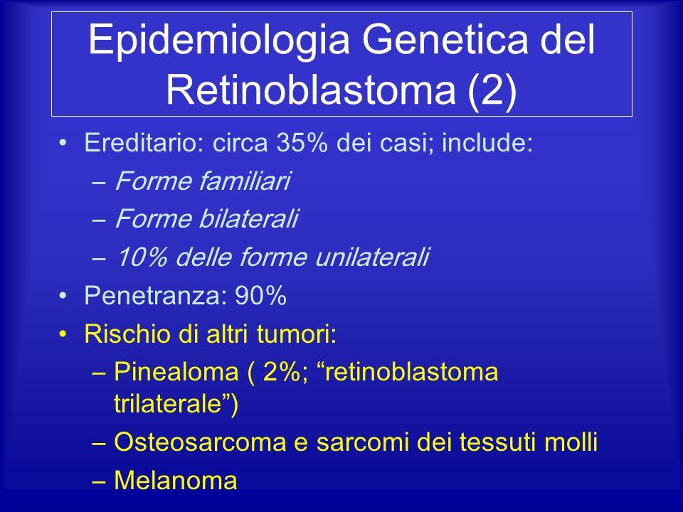 Epidemiologia Genetica del Retinoblastoma (2) Ereditario: circa 35% dei casi; include: –Forme familiari –Forme bilaterali –10% delle forme unilaterali
