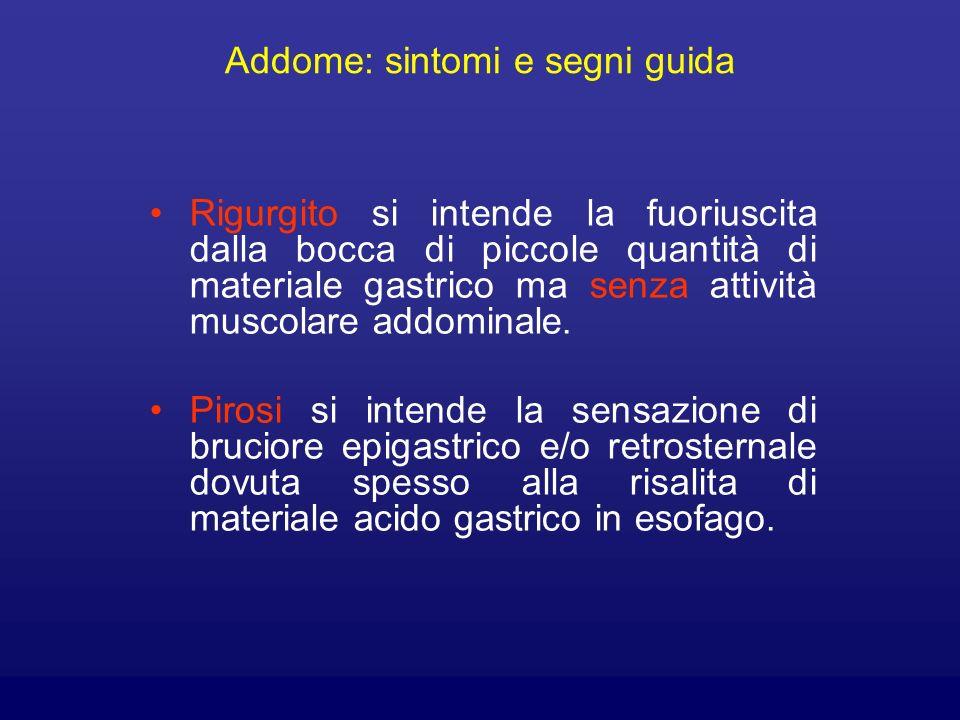 Addome: sintomi e segni guida Rigurgito si intende la fuoriuscita dalla bocca di piccole quantità di materiale gastrico ma senza attività muscolare ad