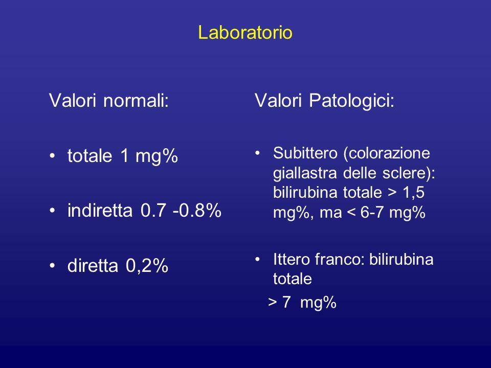 Laboratorio Valori normali: totale 1 mg% indiretta 0.7 -0.8% diretta 0,2% Valori Patologici: Subittero (colorazione giallastra delle sclere): bilirubi
