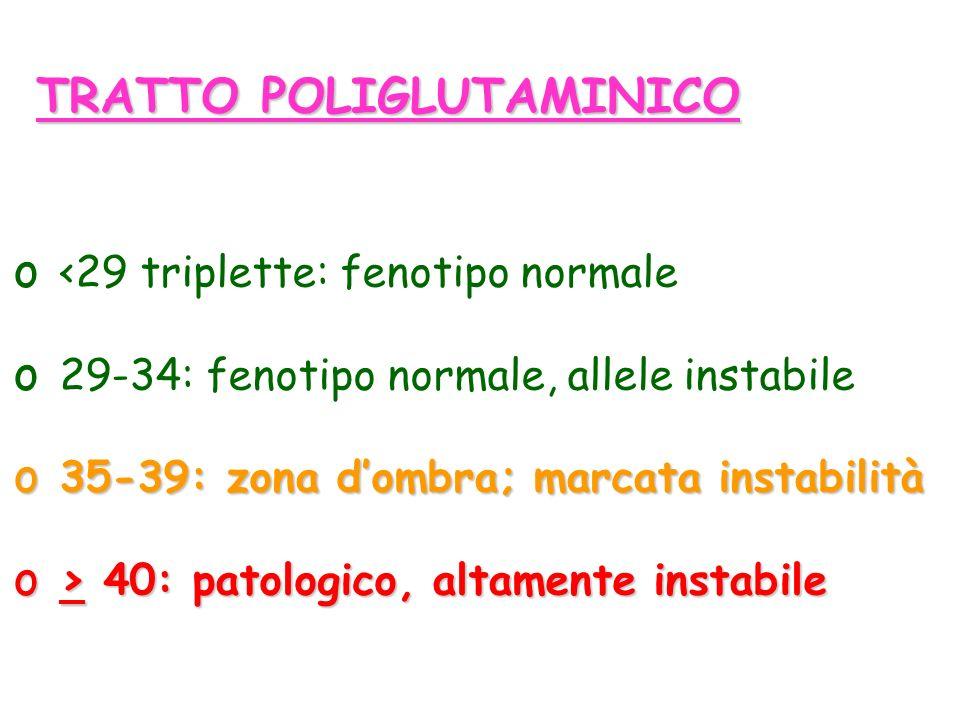 o <29 triplette: fenotipo normale o 29-34: fenotipo normale, allele instabile o 35-39: zona dombra; marcata instabilità o > 40: patologico, altamente