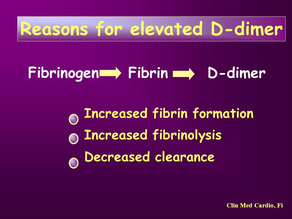 Reasons for elevated D-dimer Increased fibrin formation Increased fibrinolysis Decreased clearance Fibrinogen FibrinD-dimer Clin Med Cardio, Fi