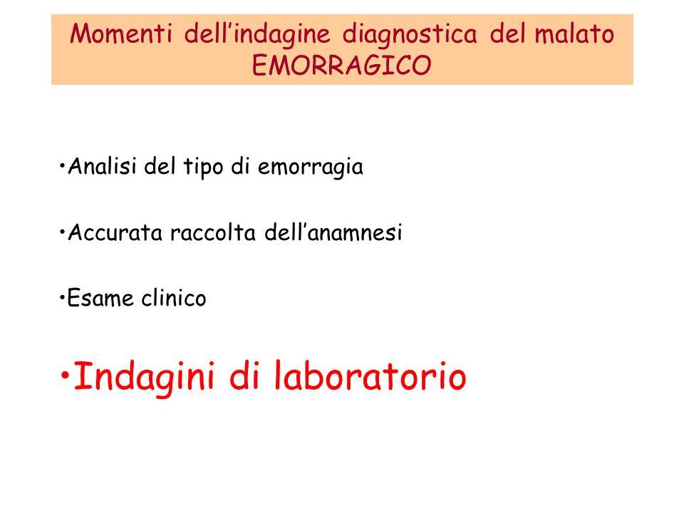 Momenti dellindagine diagnostica del malato EMORRAGICO Analisi del tipo di emorragia Accurata raccolta dellanamnesi Esame clinico Indagini di laborato