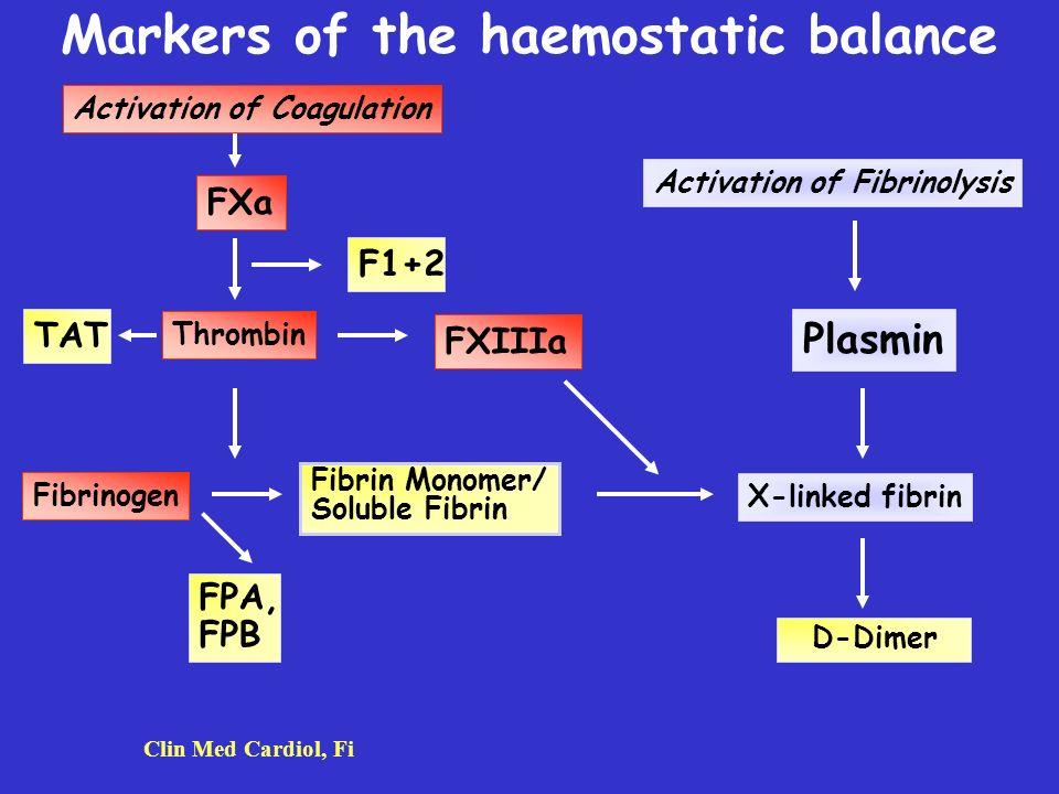 Markers of the haemostatic balance Activation of Coagulation Activation of Fibrinolysis Thrombin Plasmin FXIIIa Fibrinogen Fibrin Monomer/ Soluble Fib
