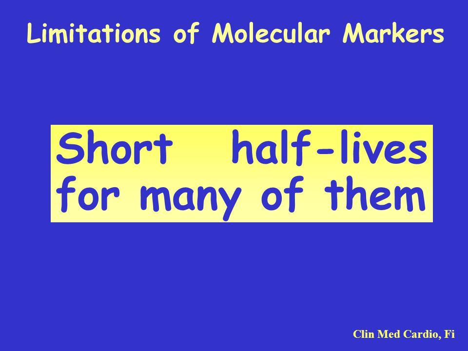Clin Med Cardio, Fi Limitations of Molecular Markers Short half-lives for many of them