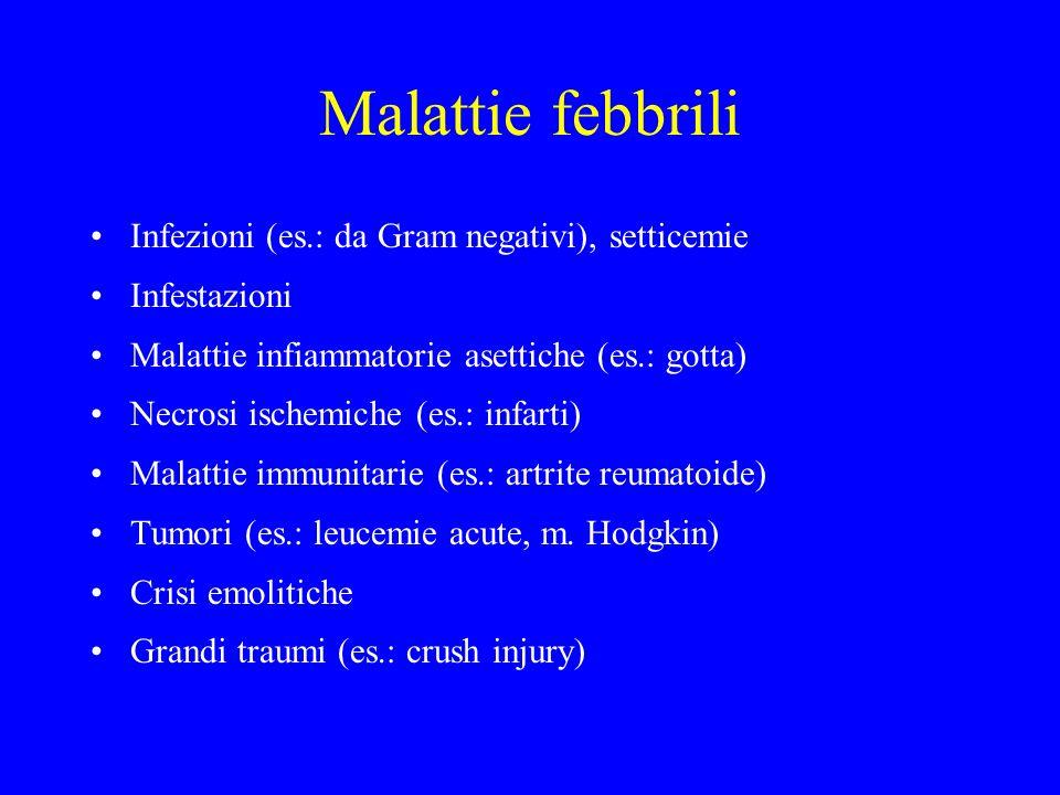 Malattie febbrili Infezioni (es.: da Gram negativi), setticemie Infestazioni Malattie infiammatorie asettiche (es.: gotta) Necrosi ischemiche (es.: in