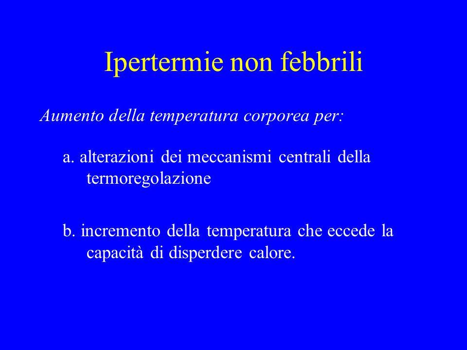 Ipertermie non febbrili Aumento della temperatura corporea per: a. alterazioni dei meccanismi centrali della termoregolazione b. incremento della temp