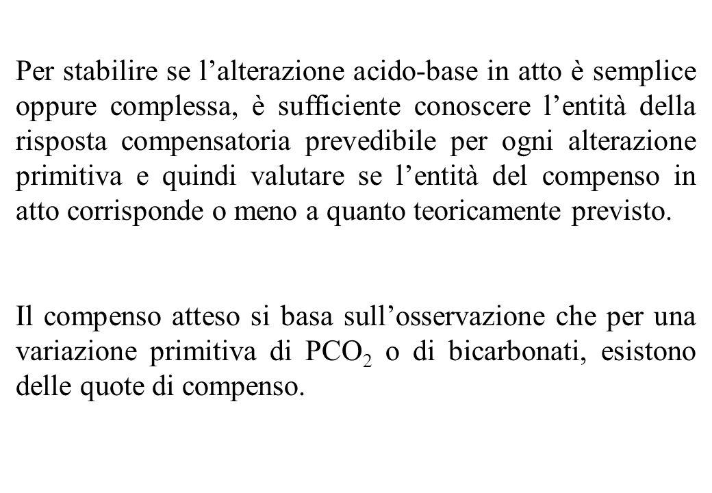 Alterazione primitivaCompenso e sua entità Acidosi MetabolicaHCO 3 - Diminuzione di 1.2 mmHg della PaCO 2 per ogni decremento degli HCO 3 - di 1 mEq/L