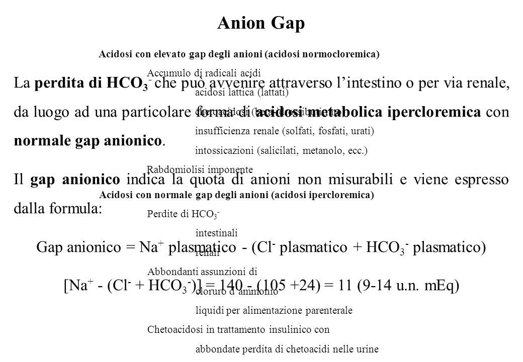 Acidosi con elevato gap degli anioni (acidosi normocloremica) Accumulo di radicali acidi acidosi lattica (lattati) chetoacidosi (beta-idrossibutirrato
