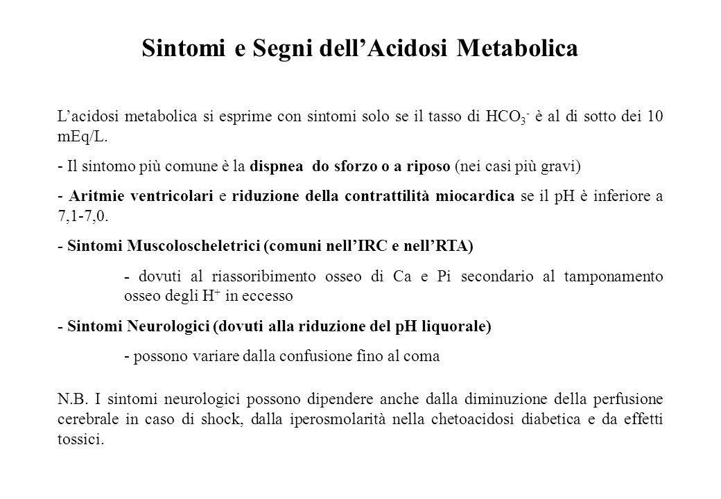 Sintomi e Segni dellAcidosi Metabolica Lacidosi metabolica si esprime con sintomi solo se il tasso di HCO 3 - è al di sotto dei 10 mEq/L. - Il sintomo