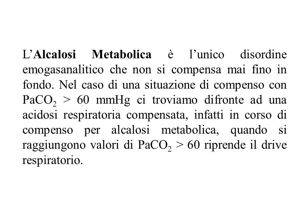 LAlcalosi Metabolica è lunico disordine emogasanalitico che non si compensa mai fino in fondo. Nel caso di una situazione di compenso con PaCO 2 > 60