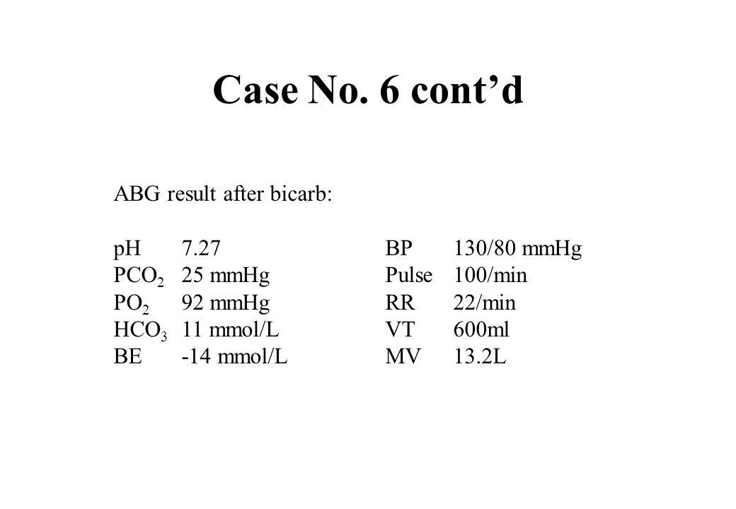 Case No. 6 contd ABG result after bicarb: pH7.27BP130/80 mmHg PCO 2 25 mmHgPulse100/min PO 2 92 mmHgRR22/min HCO 3 11 mmol/LVT600ml BE-14 mmol/LMV13.2