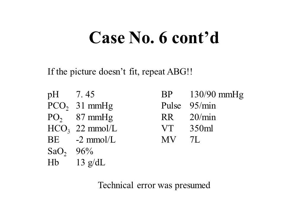 Case No. 6 contd If the picture doesnt fit, repeat ABG!! pH7. 45BP130/90 mmHg PCO 2 31 mmHgPulse95/min PO 2 87 mmHgRR20/min HCO 3 22 mmol/LVT350ml BE-