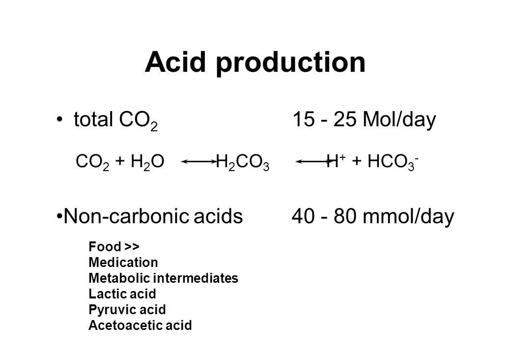 Cause di acidosi Metabolica Ridotta Eliminazione degli H + Aumento della quota di H + Perdita di HCO 3 - Ridotta eliminazione degli H + A - Ridotta produzione di NH 4 + insufficienza renale ipoaldosteronismo B - Ridotta secrezione di H + acidosi tubulare distale Aumento della quota di H + A - Acidosi lattica B - Chetoacidosi C - Intossicazioni SalicilatiMetanoloFormaldeide Glicol etilenicoParaldeideZolfo TolueneCloruro di NH 4 + NPT D - Rabdomiolisi massiva Perdita di HCO 3 - A - Perdite Intestinali diarrea fistole pancreatiche, biliari o intestinali ureterosigmoidostomia colestiramina B - Perdite Renali acidosi tubulare prossimale
