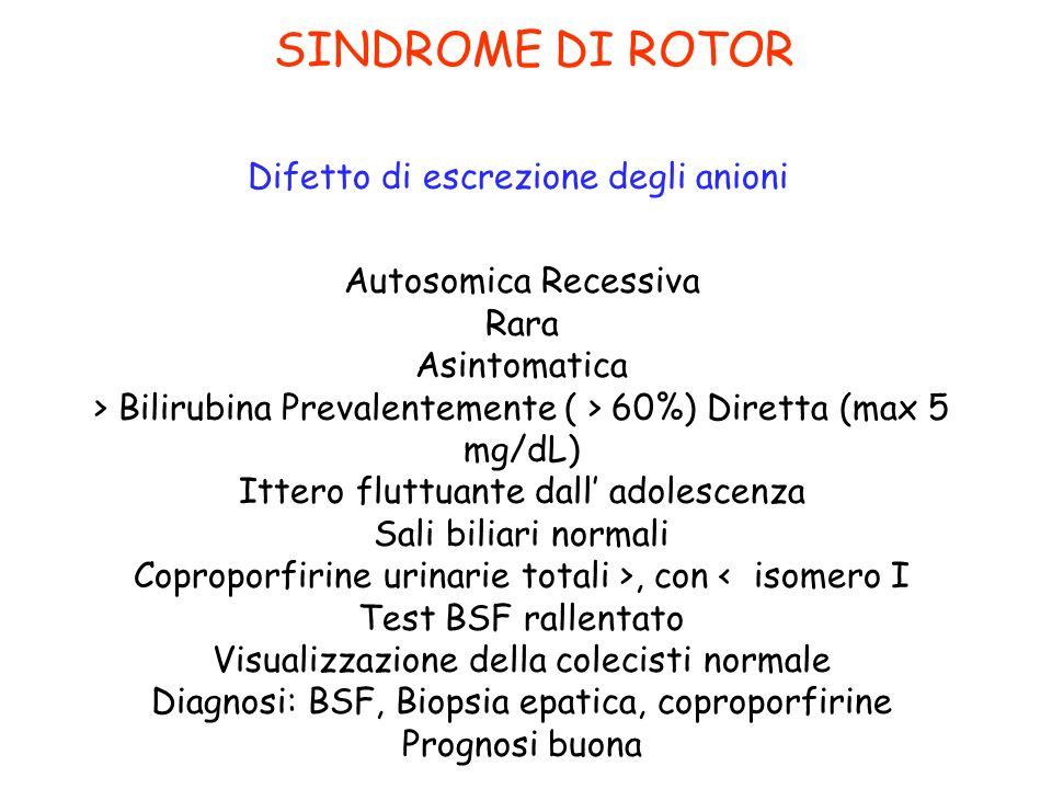 SINDROME DI ROTOR Difetto di escrezione degli anioni Autosomica Recessiva Rara Asintomatica > Bilirubina Prevalentemente ( > 60%) Diretta (max 5 mg/dL