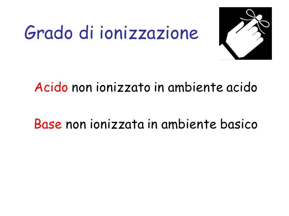 Grado di ionizzazione Acido non ionizzato in ambiente acido Base non ionizzata in ambiente basico