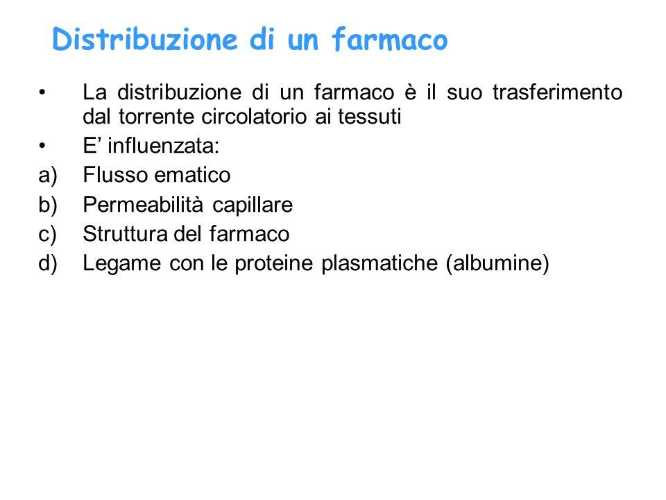 Distribuzione di un farmaco La distribuzione di un farmaco è il suo trasferimento dal torrente circolatorio ai tessuti E influenzata: a)Flusso ematico