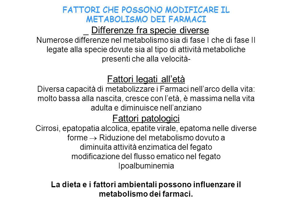 FATTORI CHE POSSONO MODIFICARE IL METABOLISMO DEI FARMACI _ Differenze fra specie diverse Numerose differenze nel metabolismo sia di fase I che di fas