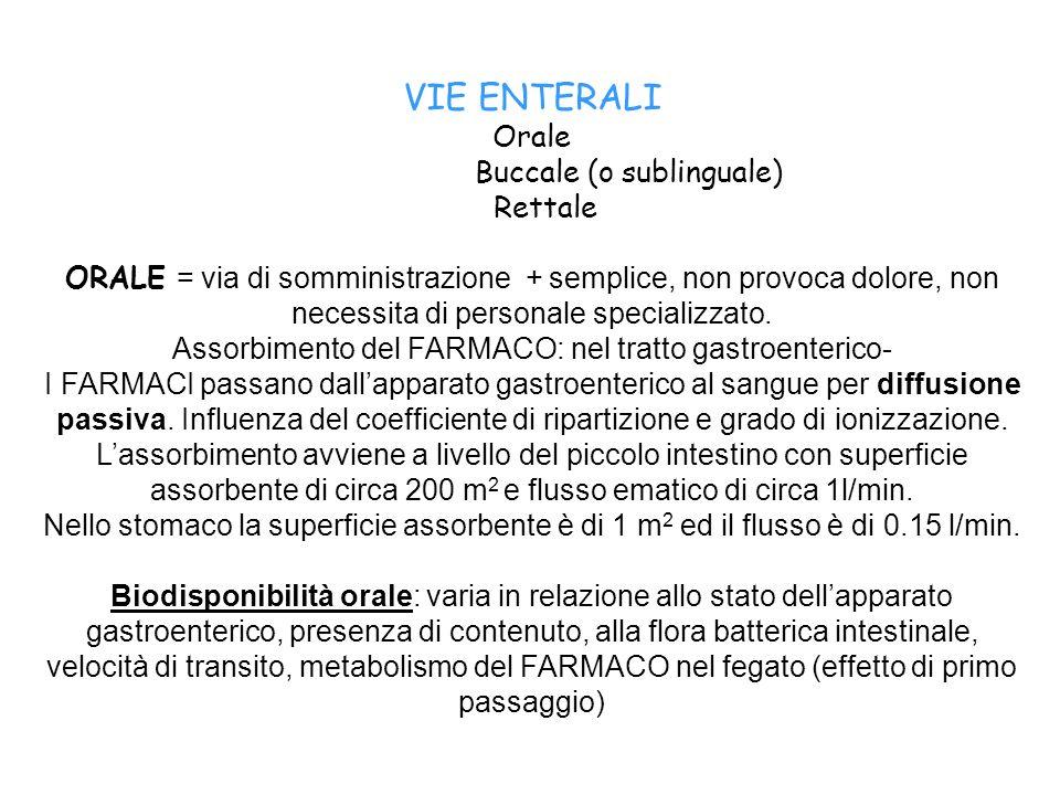 VIE ENTERALI Orale Buccale (o sublinguale) Rettale ORALE = via di somministrazione + semplice, non provoca dolore, non necessita di personale speciali