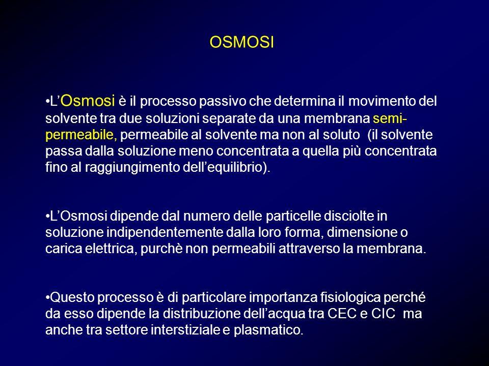 OSMOSI L Osmosi è il processo passivo che determina il movimento del solvente tra due soluzioni separate da una membrana semi- permeabile, permeabile
