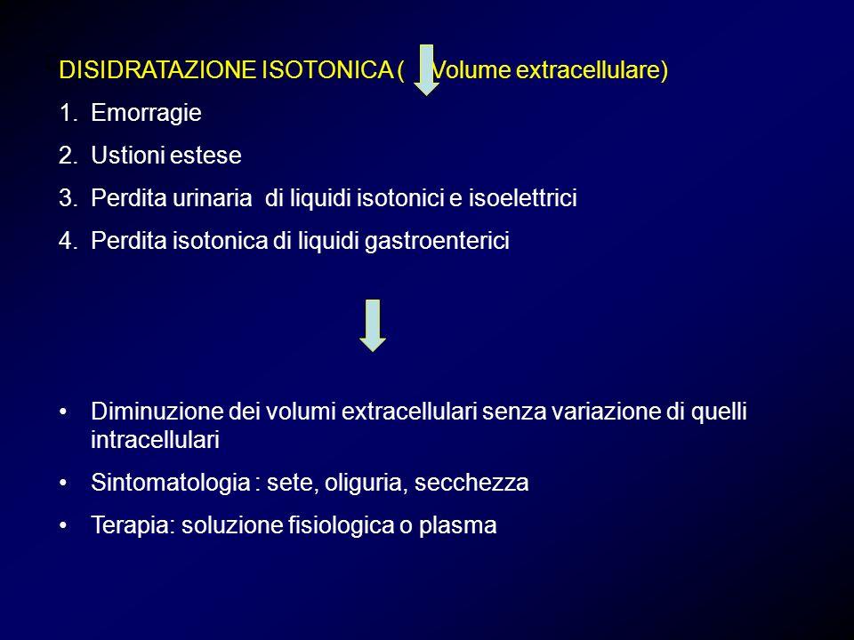 D DISIDRATAZIONE ISOTONICA ( Volume extracellulare) 1.Emorragie 2.Ustioni estese 3.Perdita urinaria di liquidi isotonici e isoelettrici 4.Perdita isot