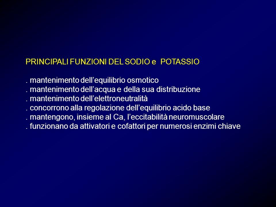 PRINCIPALI FUNZIONI DEL SODIO e POTASSIO. mantenimento dellequilibrio osmotico. mantenimento dellacqua e della sua distribuzione. mantenimento dellele