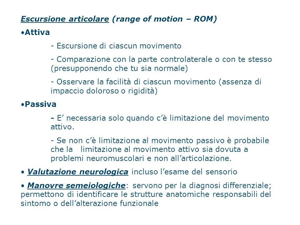 Escursione articolare (range of motion – ROM) Attiva - Escursione di ciascun movimento - Comparazione con la parte controlaterale o con te stesso (pre
