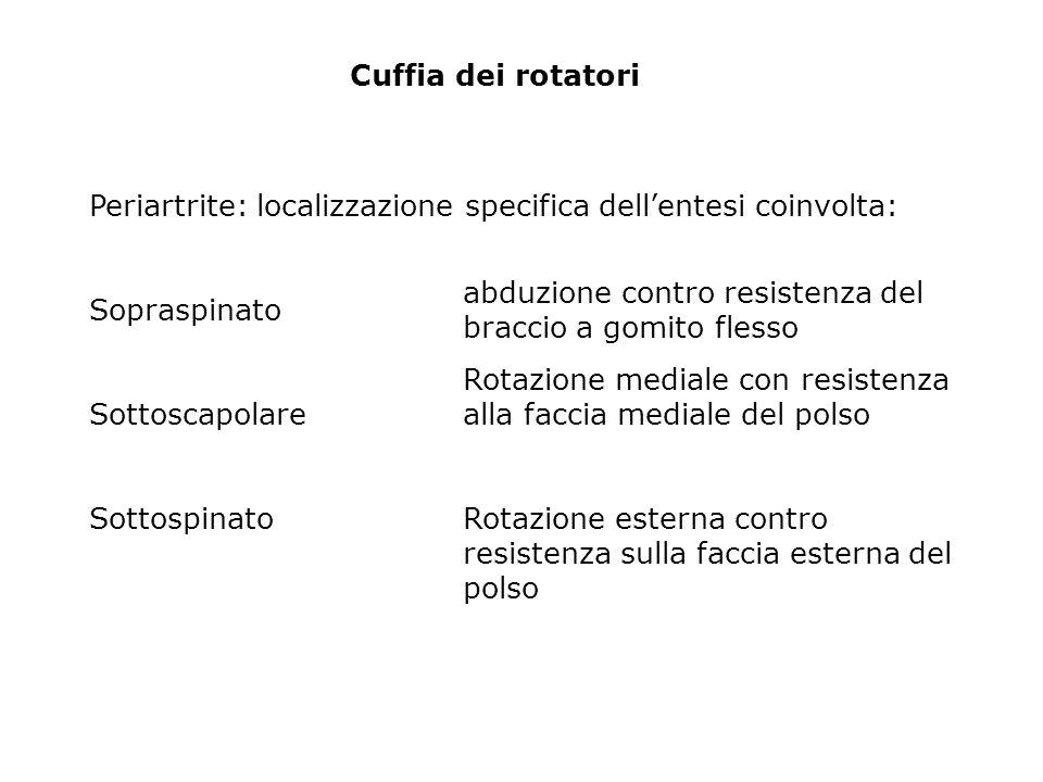 Cuffia dei rotatori Periartrite: localizzazione specifica dellentesi coinvolta: Sopraspinato Sottoscapolare Sottospinato abduzione contro resistenza d