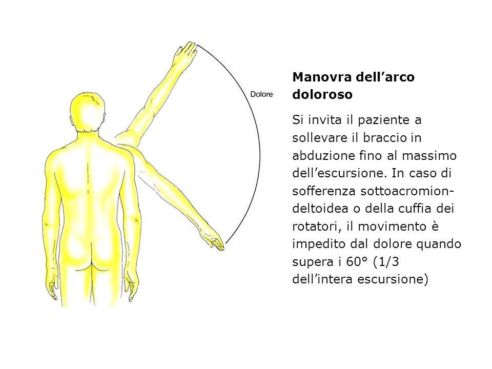 Manovra dellarco doloroso Si invita il paziente a sollevare il braccio in abduzione fino al massimo dellescursione. In caso di sofferenza sottoacromio