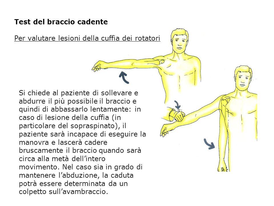 Test del braccio cadente Per valutare lesioni della cuffia dei rotatori Si chiede al paziente di sollevare e abdurre il più possibile il braccio e qui