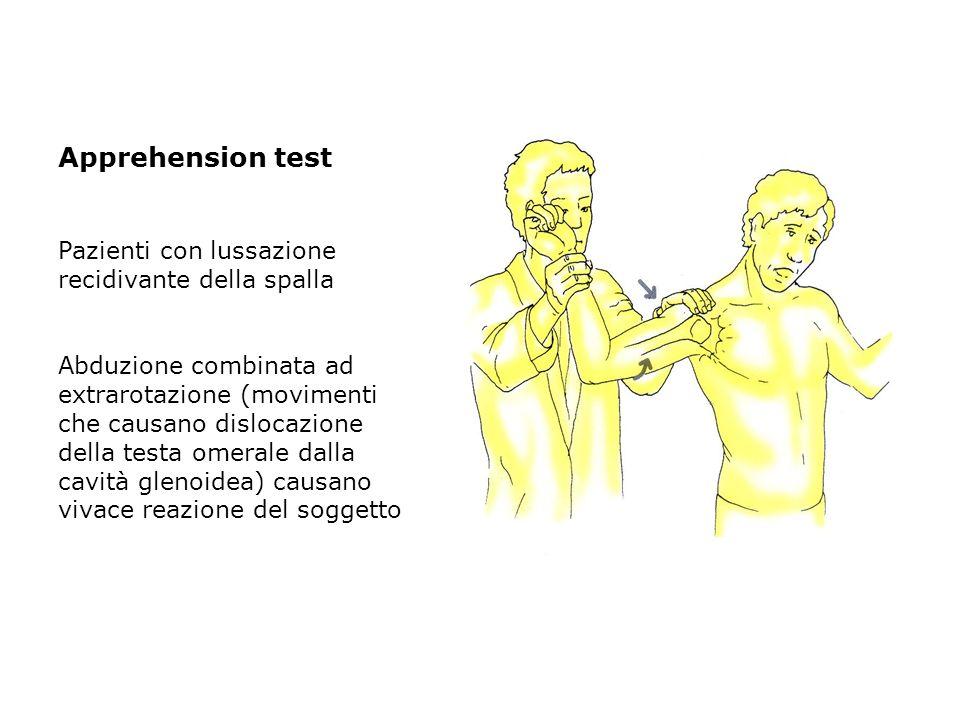 Apprehension test Pazienti con lussazione recidivante della spalla Abduzione combinata ad extrarotazione (movimenti che causano dislocazione della tes