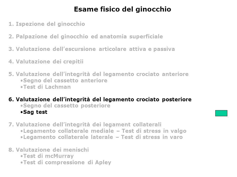 Esame fisico del ginocchio 1. Ispezione del ginocchio 2. Palpazione del ginocchio ed anatomia superficiale 3. Valutazione dellescursione articolare at