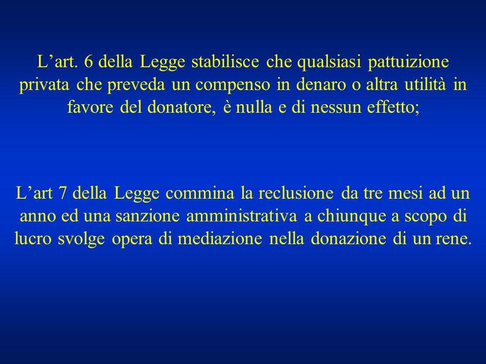 Lart. 6 della Legge stabilisce che qualsiasi pattuizione privata che preveda un compenso in denaro o altra utilità in favore del donatore, è nulla e d