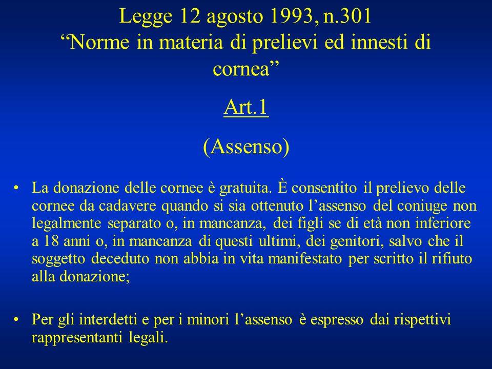 Legge 12 agosto 1993, n.301 Norme in materia di prelievi ed innesti di cornea La donazione delle cornee è gratuita. È consentito il prelievo delle cor