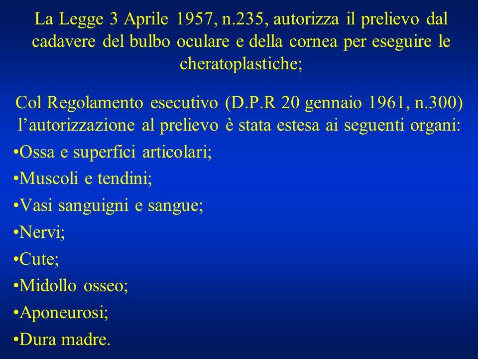 La Legge 3 Aprile 1957, n.235, autorizza il prelievo dal cadavere del bulbo oculare e della cornea per eseguire le cheratoplastiche; Col Regolamento e