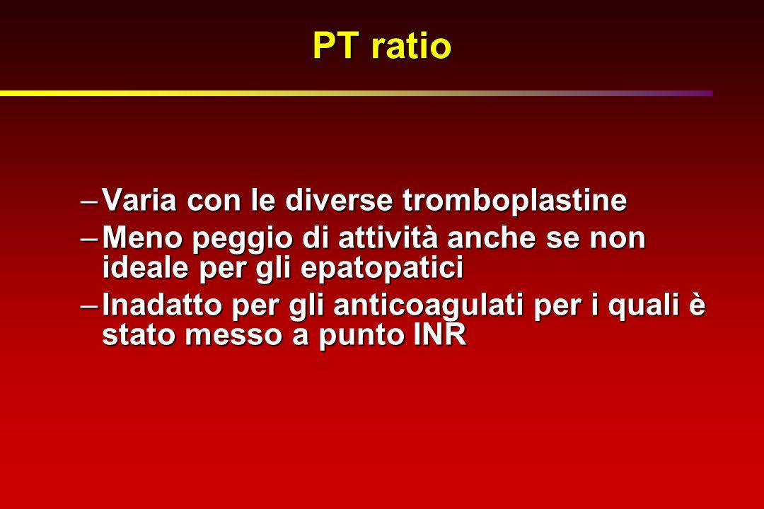 PT ratio –Varia con le diverse tromboplastine –Meno peggio di attività anche se non ideale per gli epatopatici –Inadatto per gli anticoagulati per i q